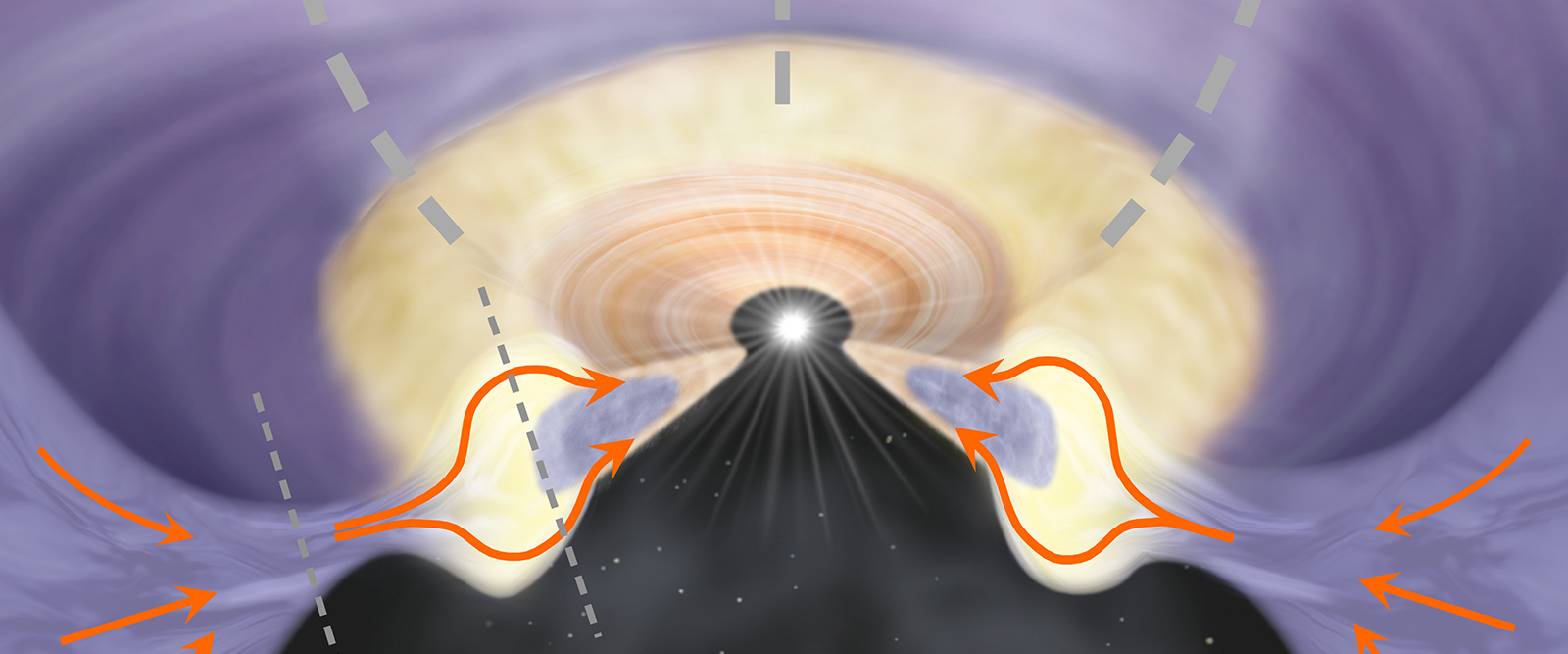 ALMA provides clear view of star-in-the-making