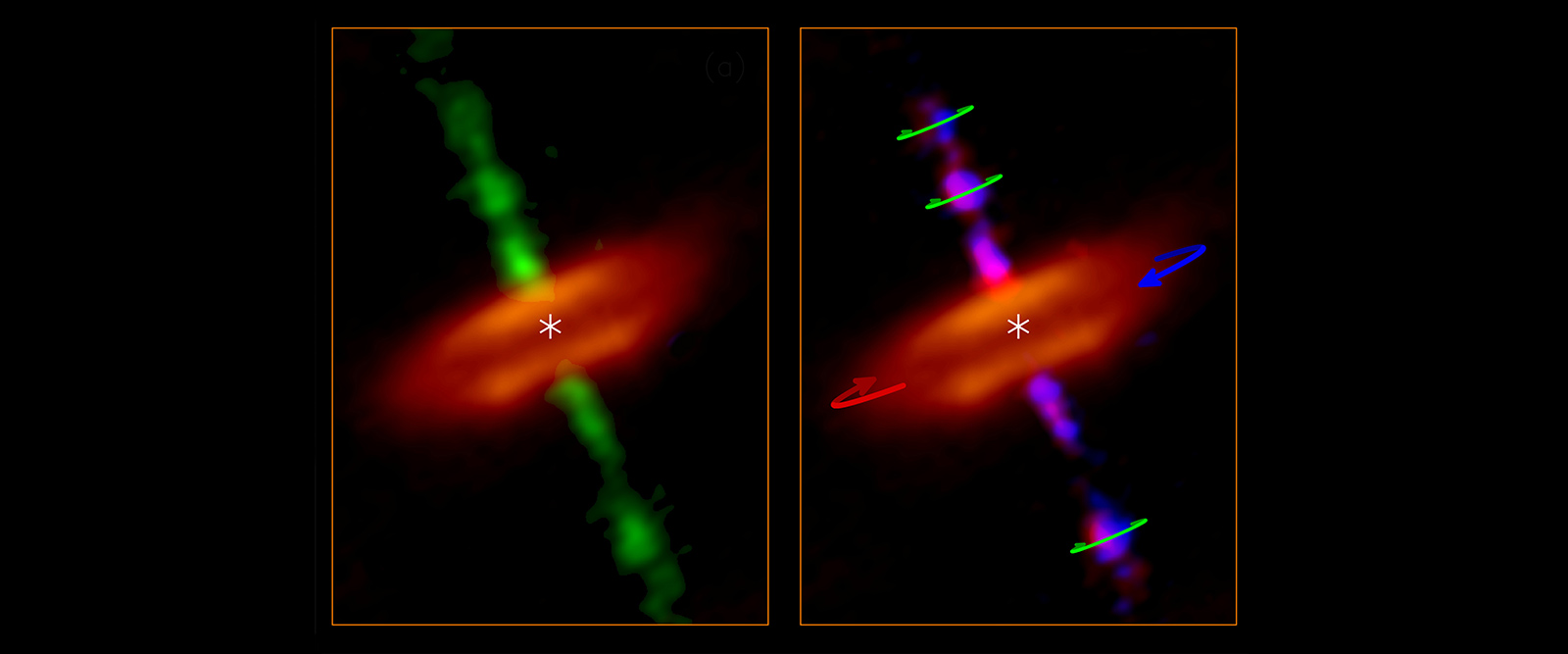 Rotating jets solve 'merry-go-round' problem of star formation